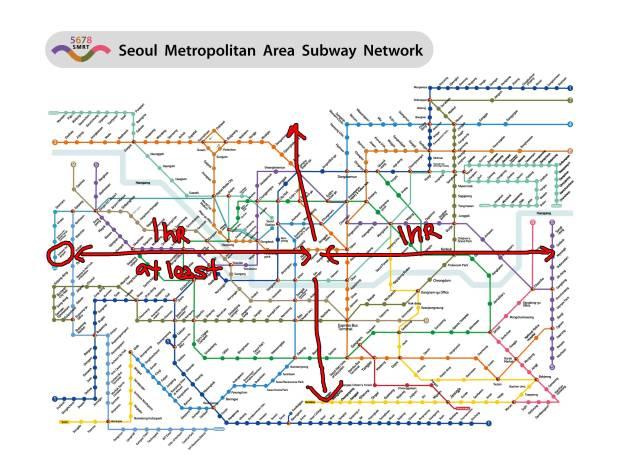subwaymap_eng